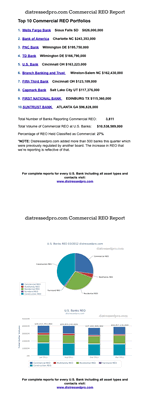 Multifamily REOs Report