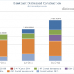 distressedpro.com-BankEast Distressed Construction