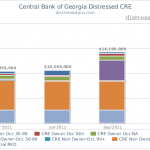 Central Bank of Georgia Distressed CRE NPNs
