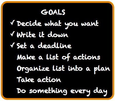 Set Your 2013 (Real Estate) Goals: Part 2
