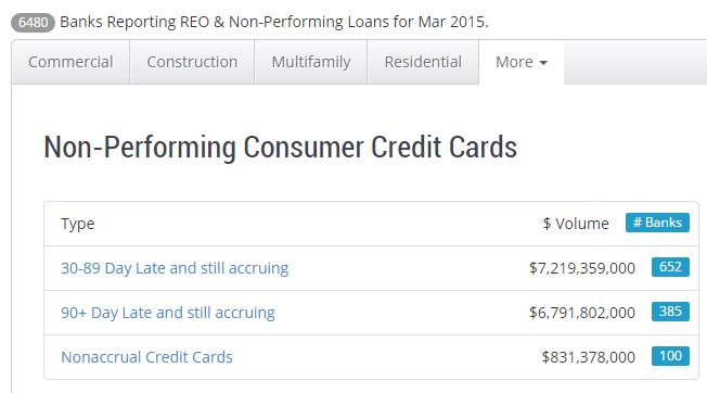 More Banks Reporting